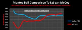 Montee Ball versus LeSean McCoy